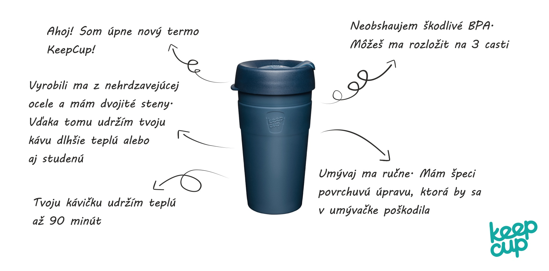 keep-cup-thermal info