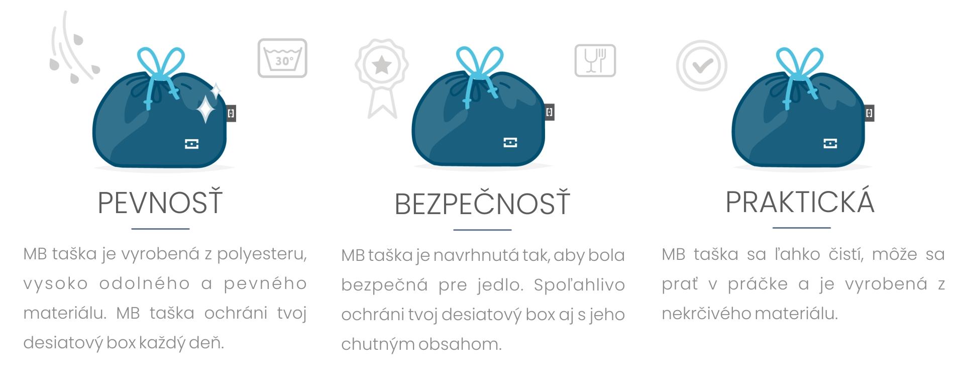 MB-tašky_info