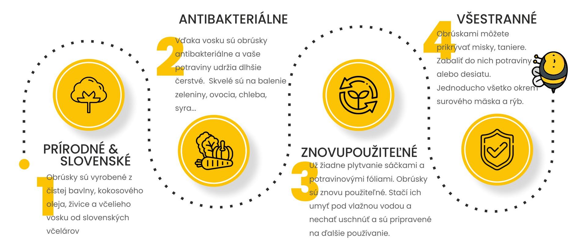 obrusky-infografika