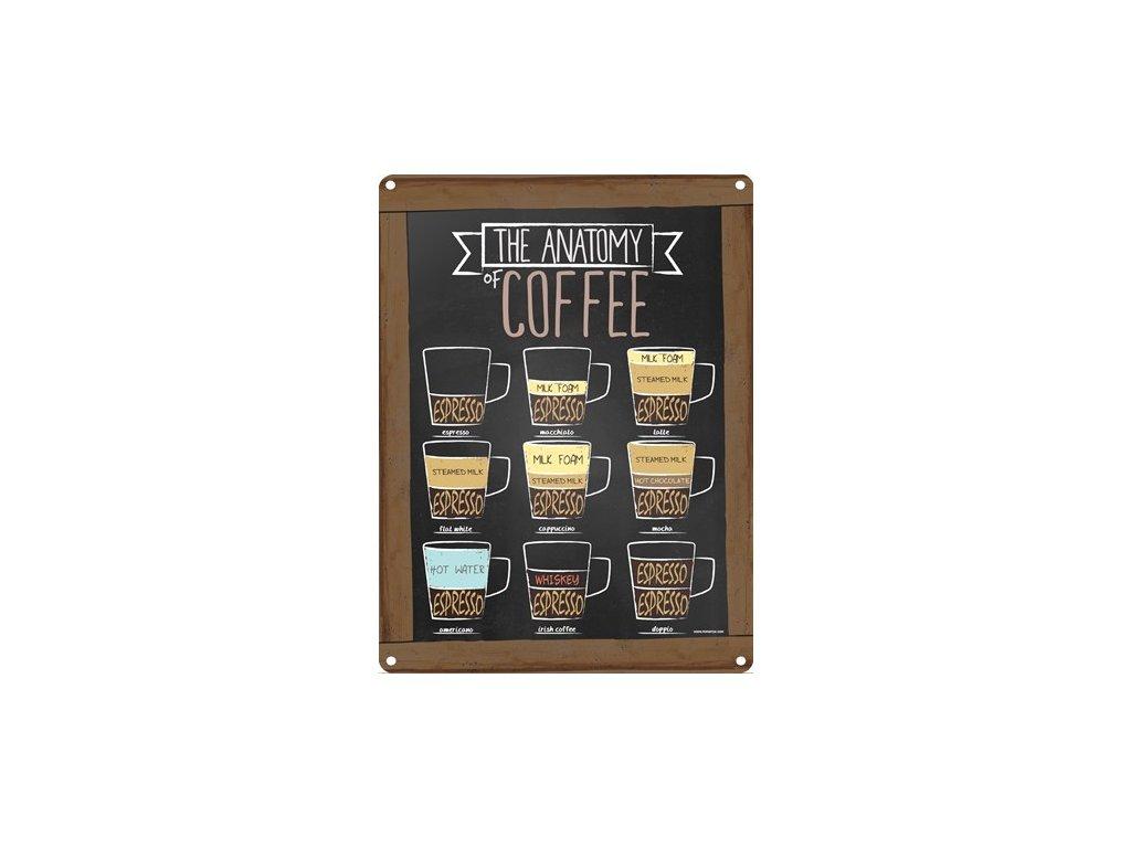 Plechová Ceduľa The Anatomy Of Coffee