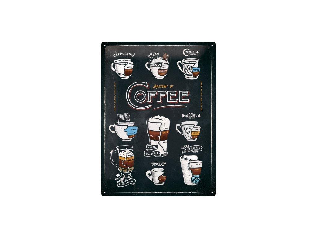 Plechová ceduľa Anatomy of Coffee