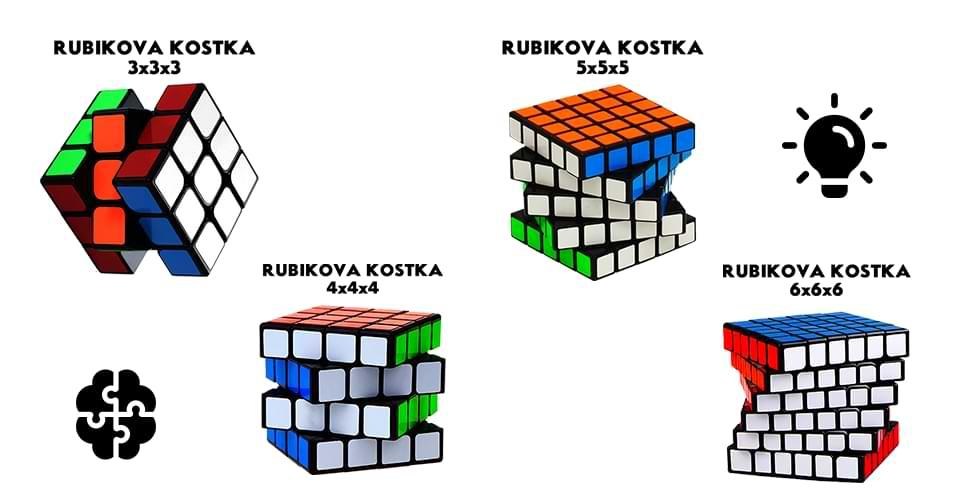 Rubikovy kostky 3x3x3, 4x4x4, 5x5x5 a 6x6x6