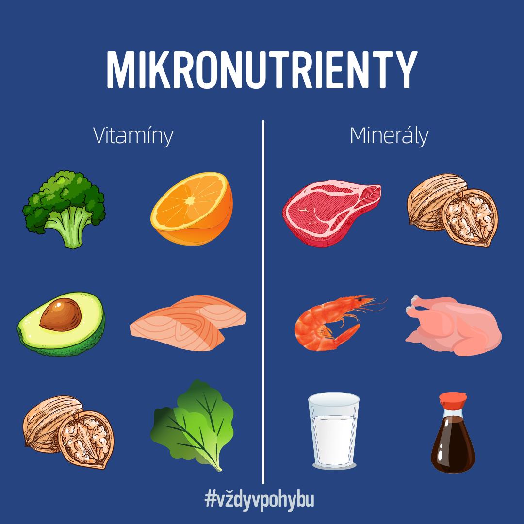 Mikronutrienty a co byste o nich měli vědět
