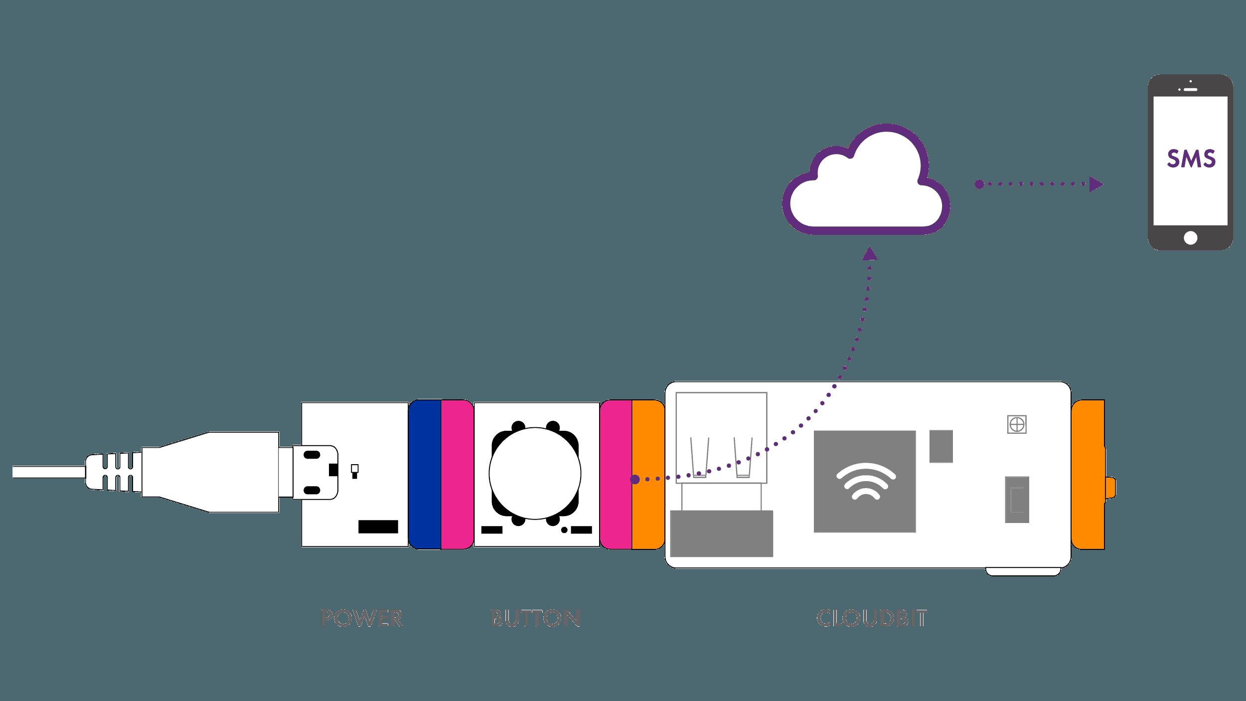 cloudbit-05