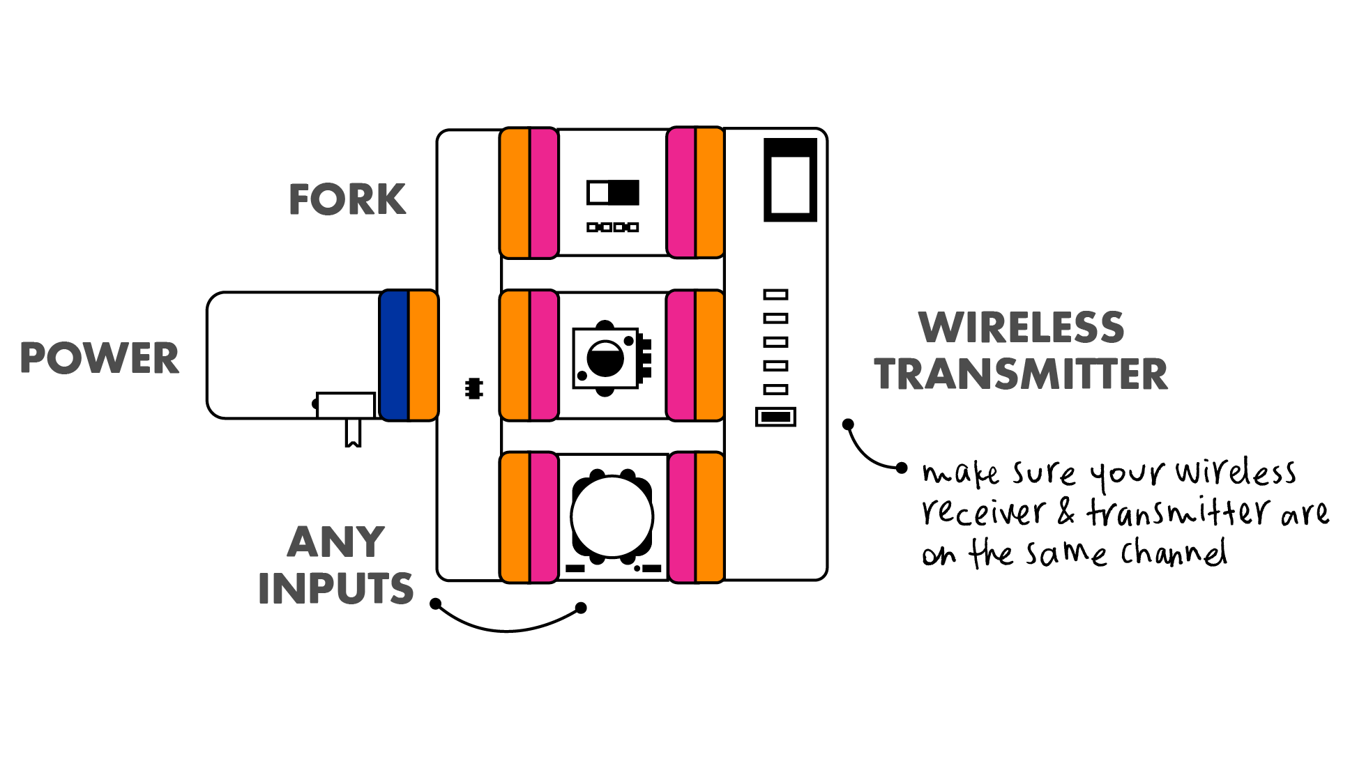 wireless-transmitter_03
