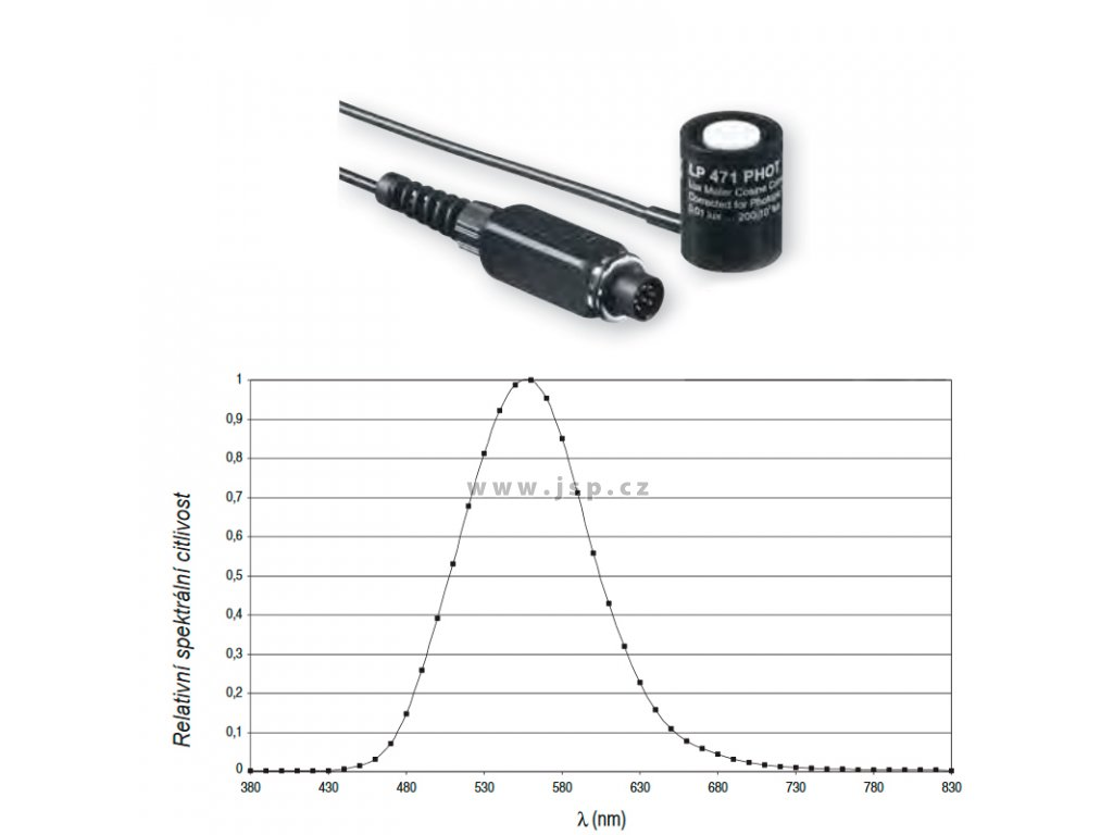 LP-471-PHOT Sonda pro měření intenzity osvětlení