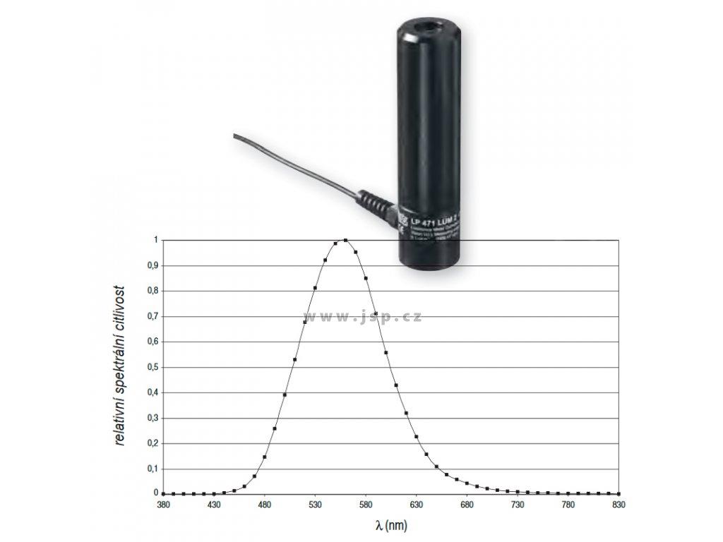 LP-471-LUM2 Sonda pro měření svítivosti