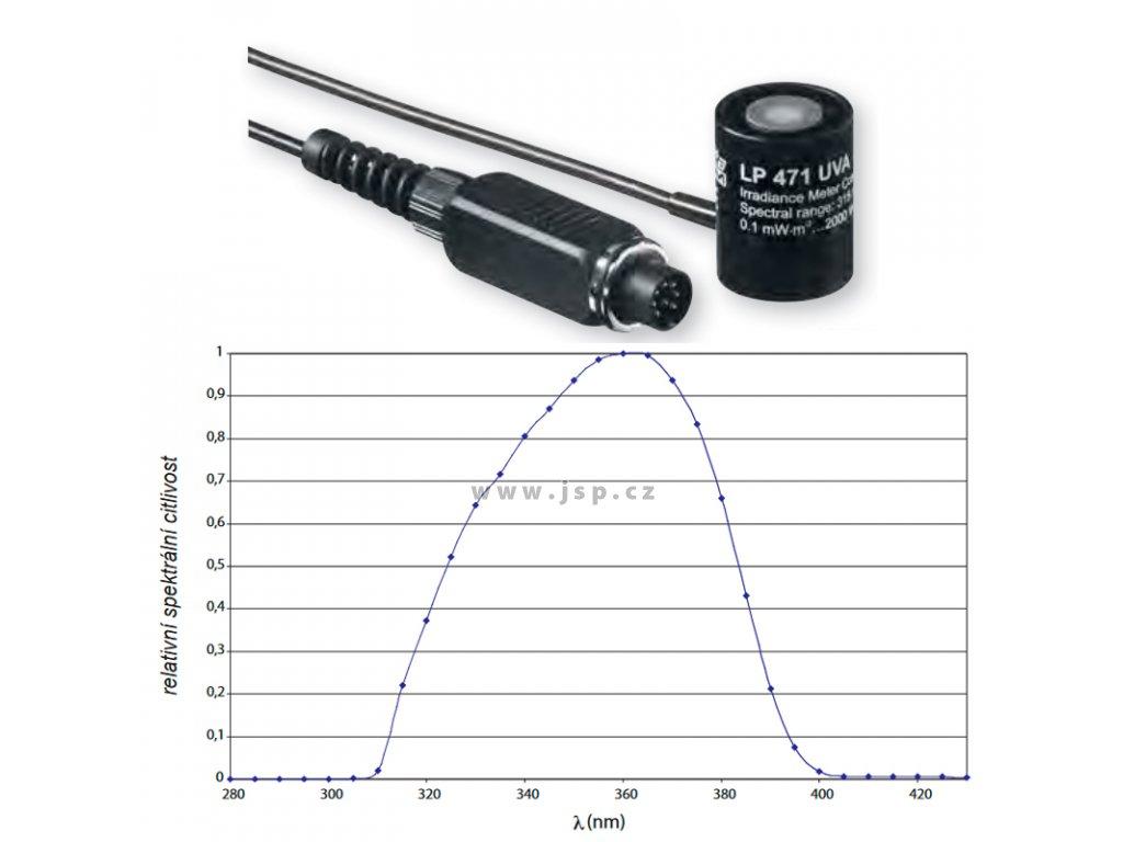 LP-471-UVA Sonda pro měření intenzity UVA záření