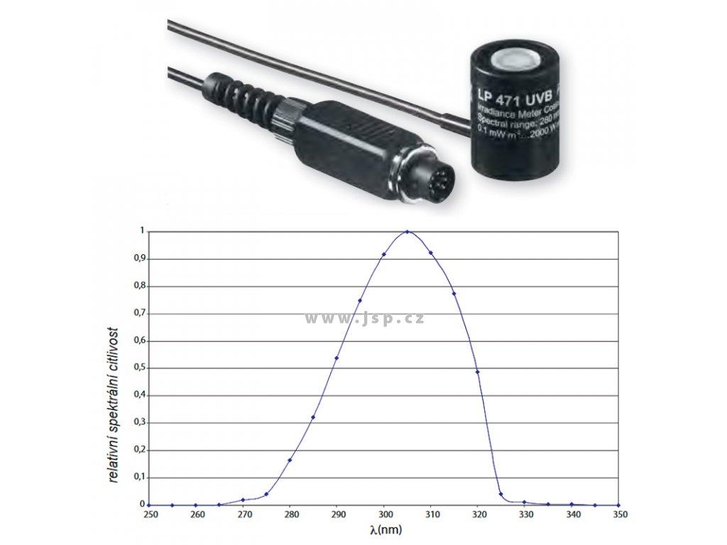 LP-471-UVB Sonda pro měření intenzity UVB záření