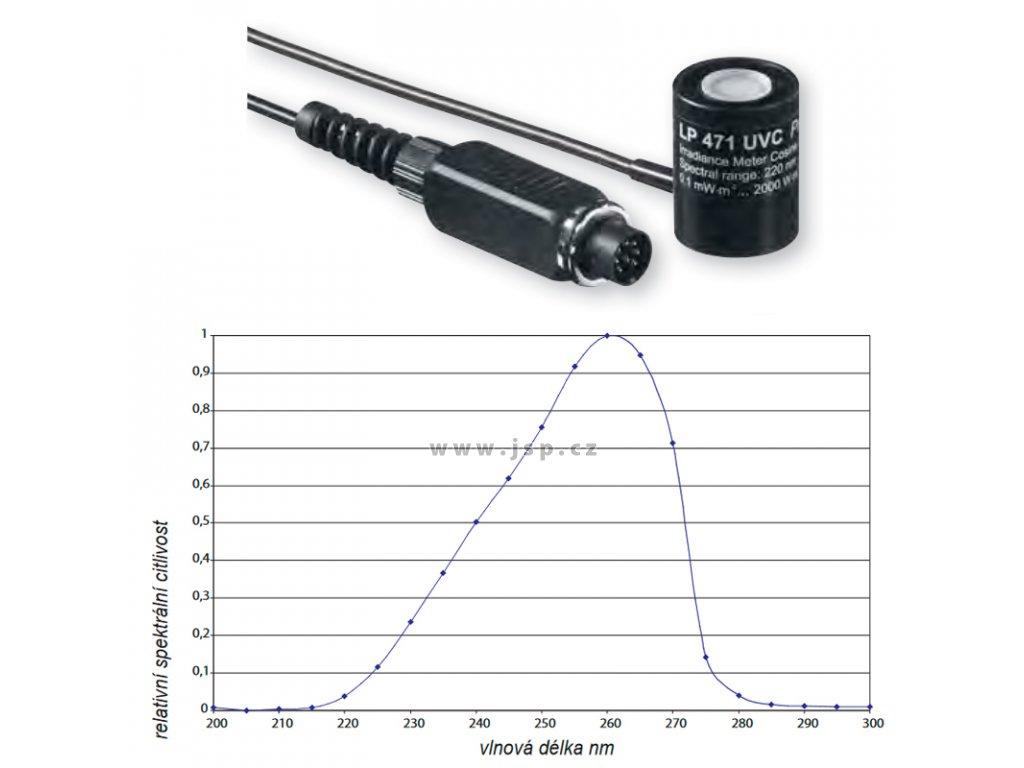 LP-471-UVC Sonda pro měření intenzity UVC záření