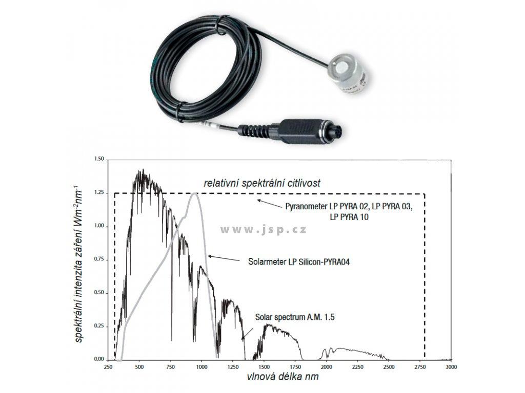 LP-SILICON-PYRA Sonda pro měření globálního slunečního záření