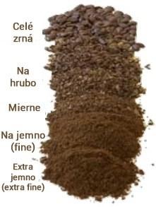 Ako mliet kavu