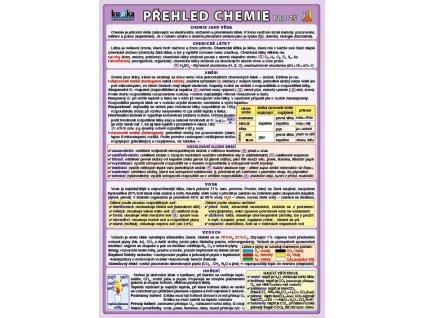 prehled chemie pro zs 8.jpg.big