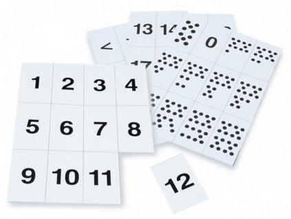 Vystřihovací číslice, 1.ročník Matematika