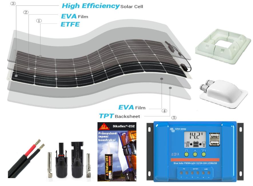 Solární komplet flexi Renogy 160Wp