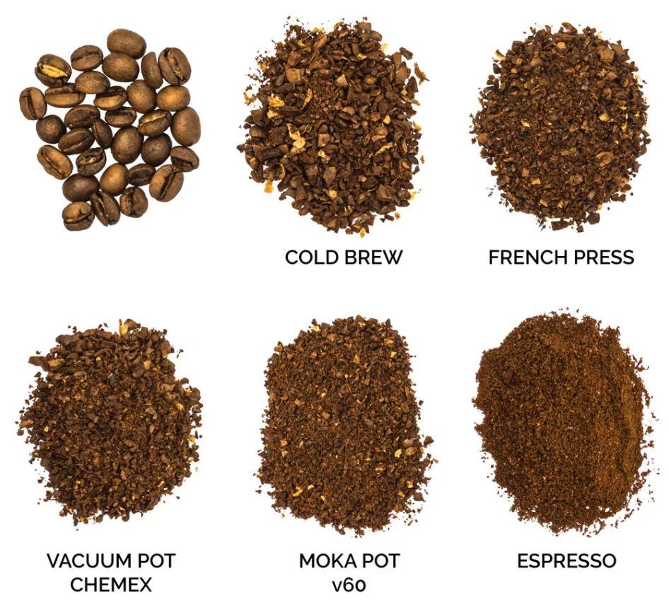 Jaké rozlišujeme hrubosti mletí kávy?