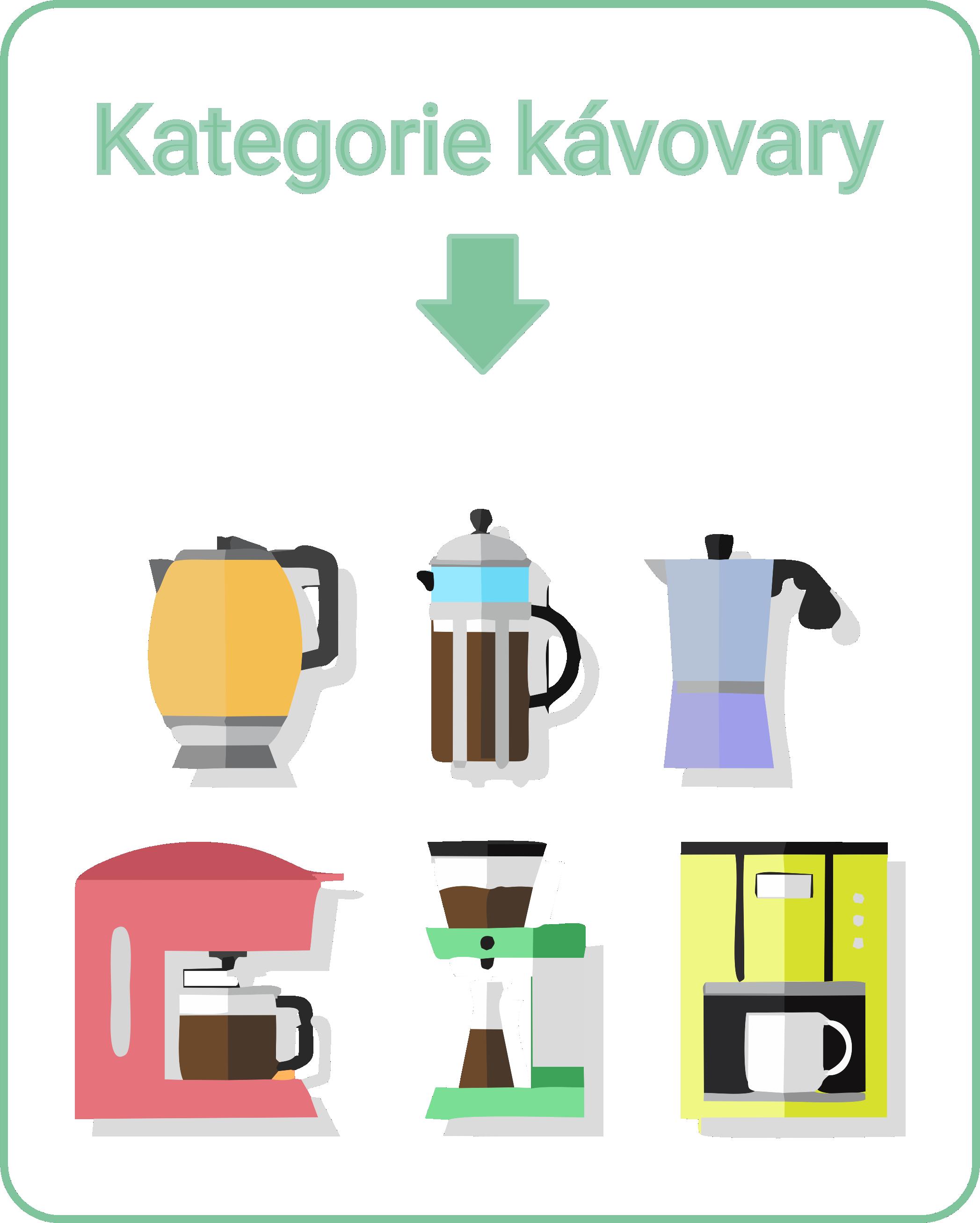 Kategorie kávovary