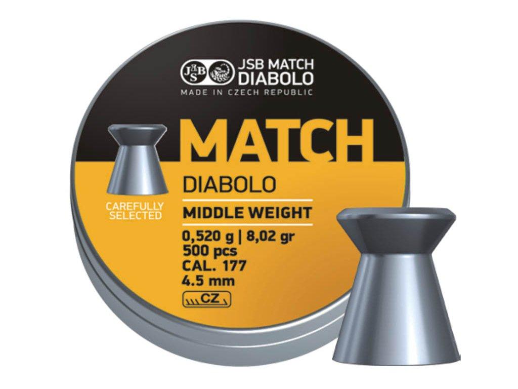 JSB Match Middle Weight Diabolo 4,52 mm Pellet