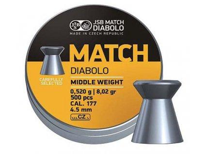 Diabolky JSB Match puška 4,5mm