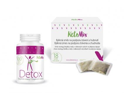 Detox balíček – Detox kapsle + Bylinná kúra na podporu trávení a hubnutí – sáčky