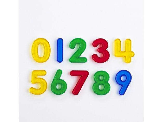 Transparent Number Set 5cm