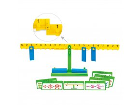 Number Balance Activity Set