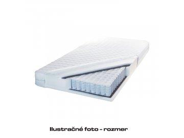 Matrace Texel Alergik 90/200/18 cm