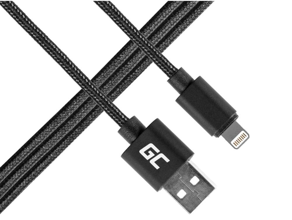 USB káble