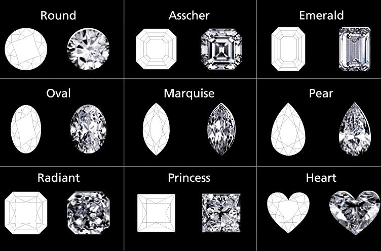 Vše o diamantových brusech