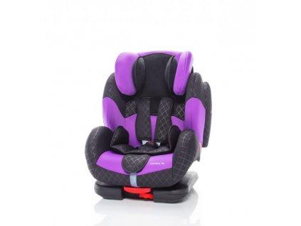 ZOPA CarreraFix - deep purple