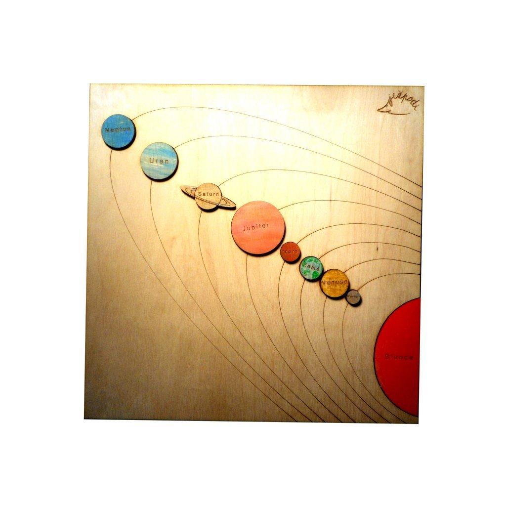 274 sunsystem1