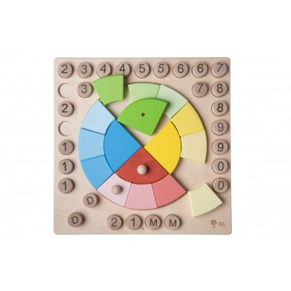 3757 5 naucny kalendar