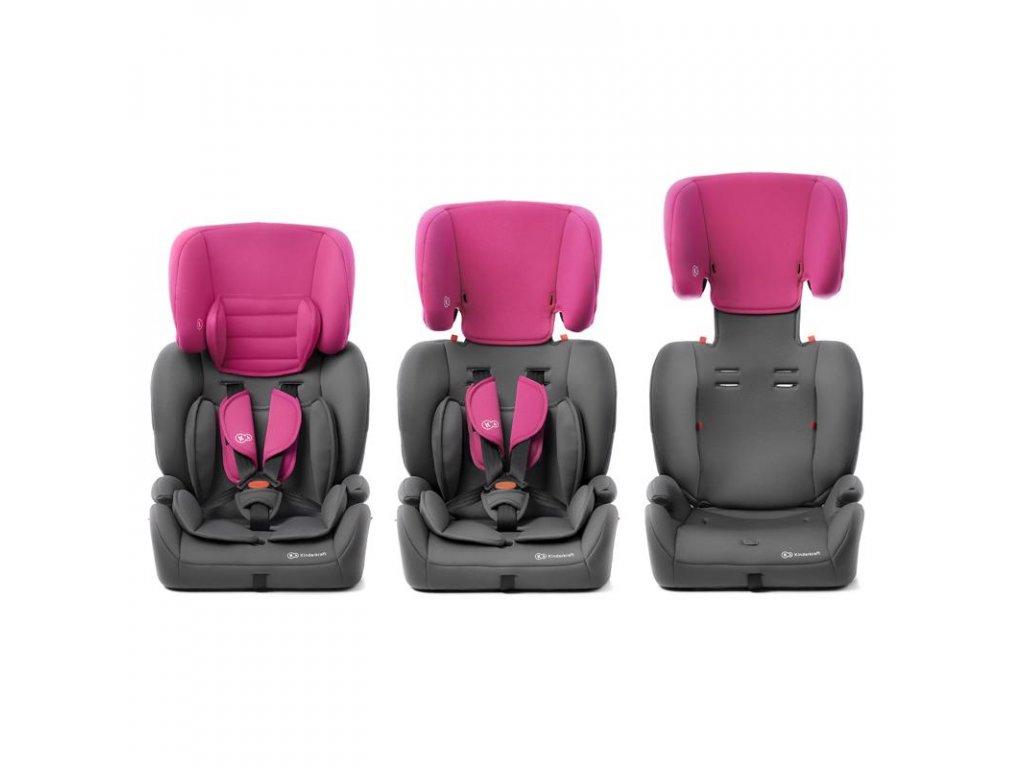Autosedačka Concept Pink 9-36kg Kinderkraft 2020