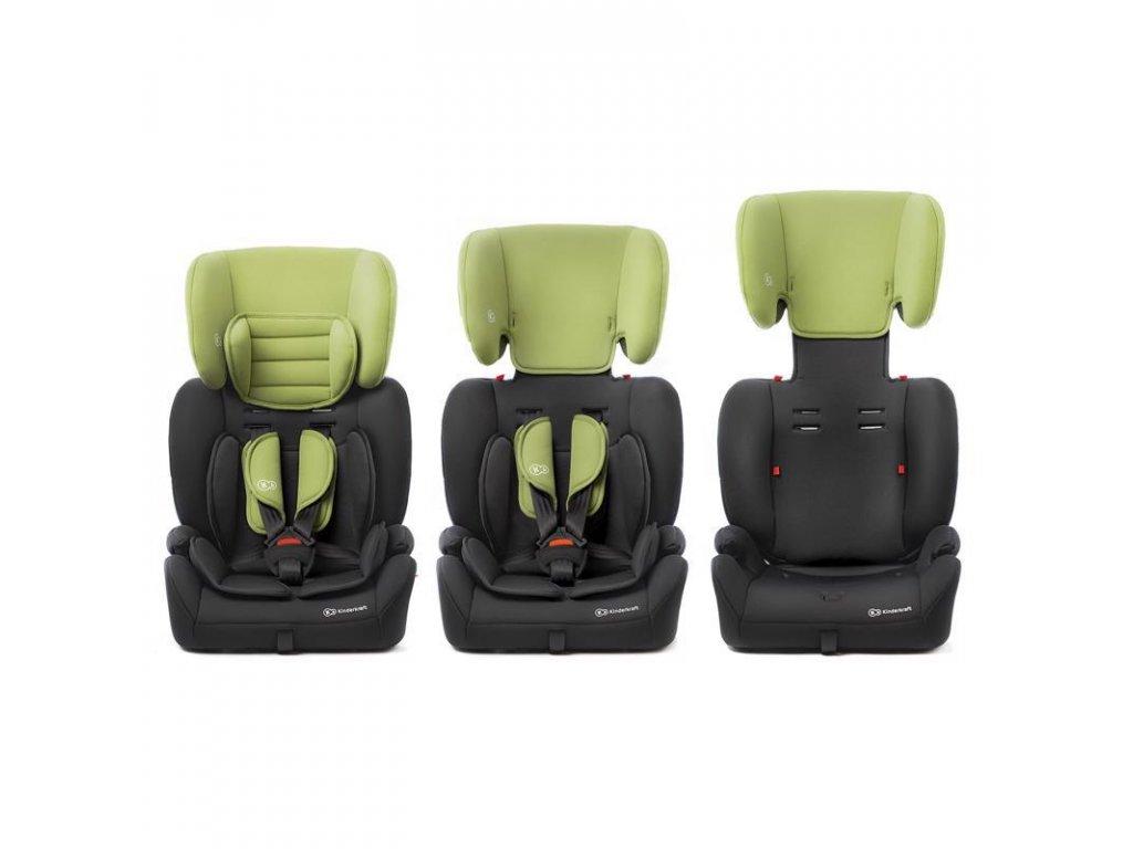 Autosedačka Concept Green 9-36 kg Kinderkraft 2020