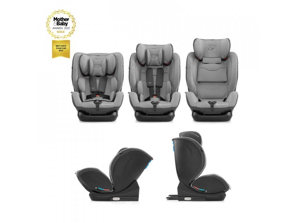 Autosedačka MyWay Isofix grey 0-36 kg Kinderkraft 2020