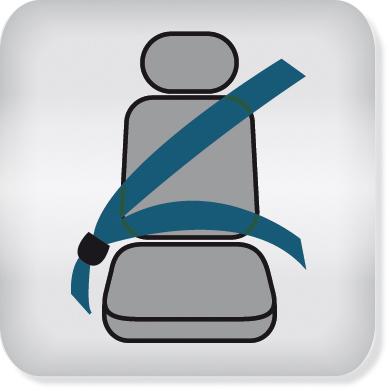 Použitie bezpečnostných pásov v aute.