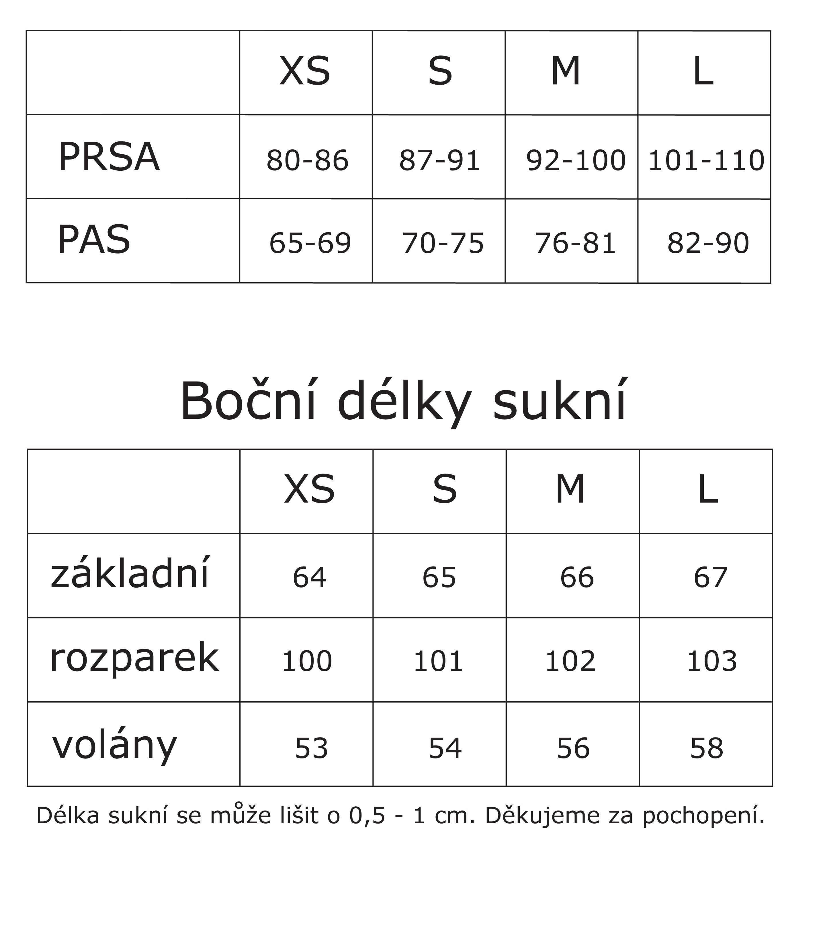 tabulka2k_1