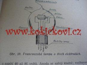 Radiotelegrafie pro amatéry  1925 -  Franck Duroquier