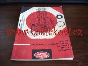 JAWA 250/559/04, 350/360/00 - 1964 - seznam náhradních dílů