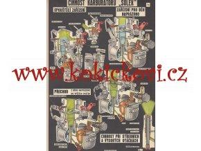 ČINNOST KARBURÁTORU SOLEX - REKLAMNÍ PŘÍLOHA - A4 - 1956