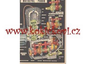 MOTOCYKL POHON - REKLAMNÍ PŘÍLOHA - UČEBNÍ POMŮCKA - A4 - 1956