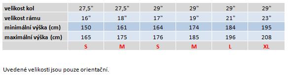 velikost_level_5.0_4.0_3.0_2.0_1.0_2019