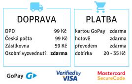 Doprava a platba Kola Podolí