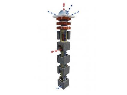 Komín Universo AIR® 180-6m OM