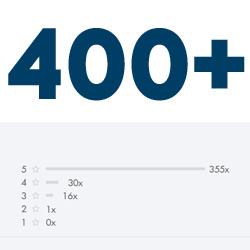 Další milník překonán. 400+ hodnocení našeho e-shopu!