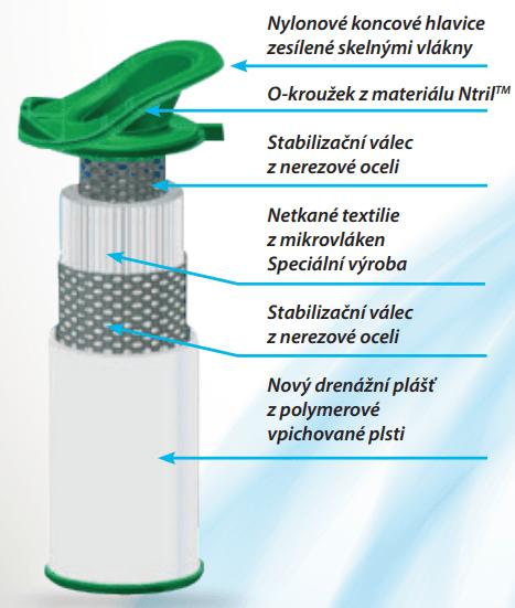 schema-vzduchoveho-filtru-hankison-ngf-2