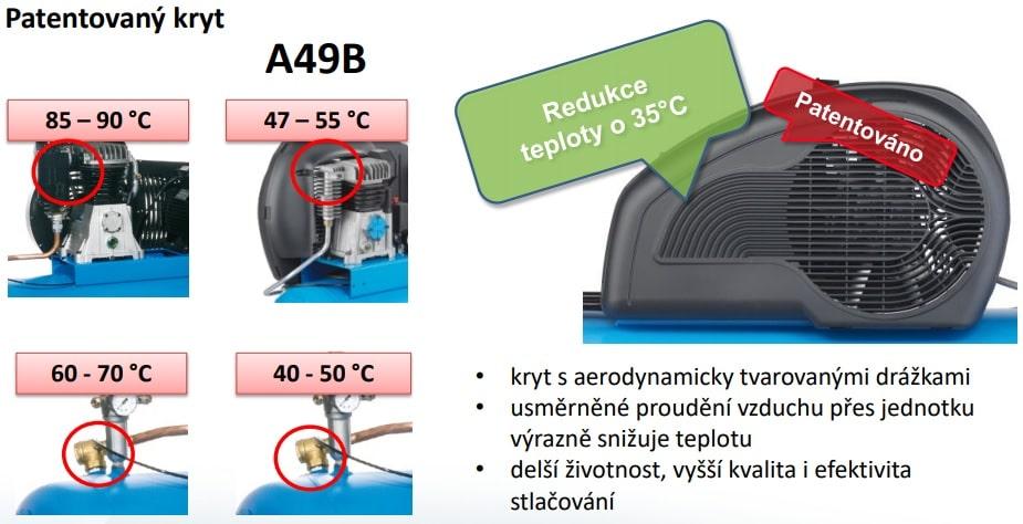 • kryt s aerodynamicky tvarovanými drážkami • usměrněné proudění vzduchu přes jednotku výrazně snižuje teplotu • delší životnost, vyšší kvalita i efektivita stlačování