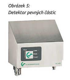 Detektor pevných částic stlačeného vzduchu