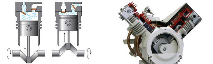 Princip fungování pístového kompresoru