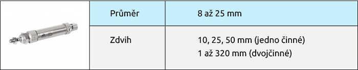 Malé kruhové válce dle ISO 6432